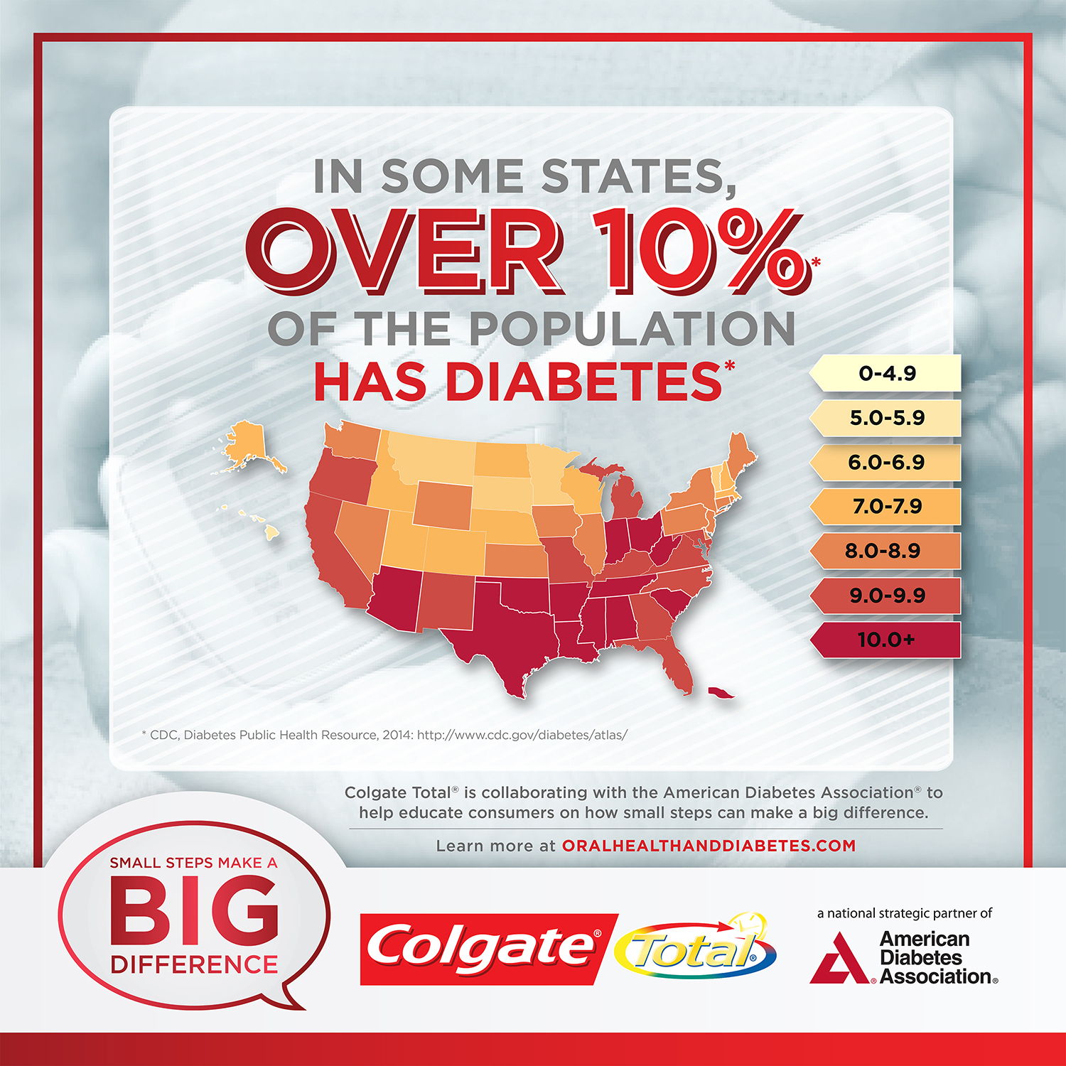Diabetes in the smallest